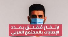 الهيئة العربية للطوارئ : الارتفاع مقلق ونناشد الجمهور التزام البيوت