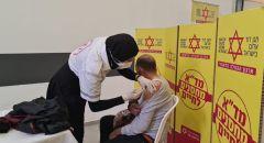 كورونا في البلاد: تشخيص 830 اصابة جديدة خلال اليوم الاخير وتسجيل أكثر من ألف وفاة من بداية الجائحة في المجتمع العربي