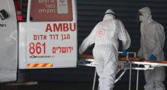 وزارة الصحة: تشخيص 8,511 اصابة جديدة بالكورونا خلال اليوم الاخير وتمديد الاغلاق في البلاد