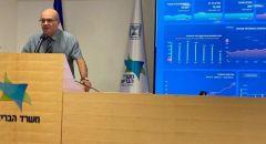مدير عام وزارة الصحّة يؤكد: الاغلاق سيستمر لثلاثة أو أربعة أسابيع اعتماداً على مدى انخفاض معدلات الإصابة بكورونا
