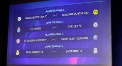 قرعة دوري أبطال أوروبا 2021.. مواجهات نارية في ربع النهائي